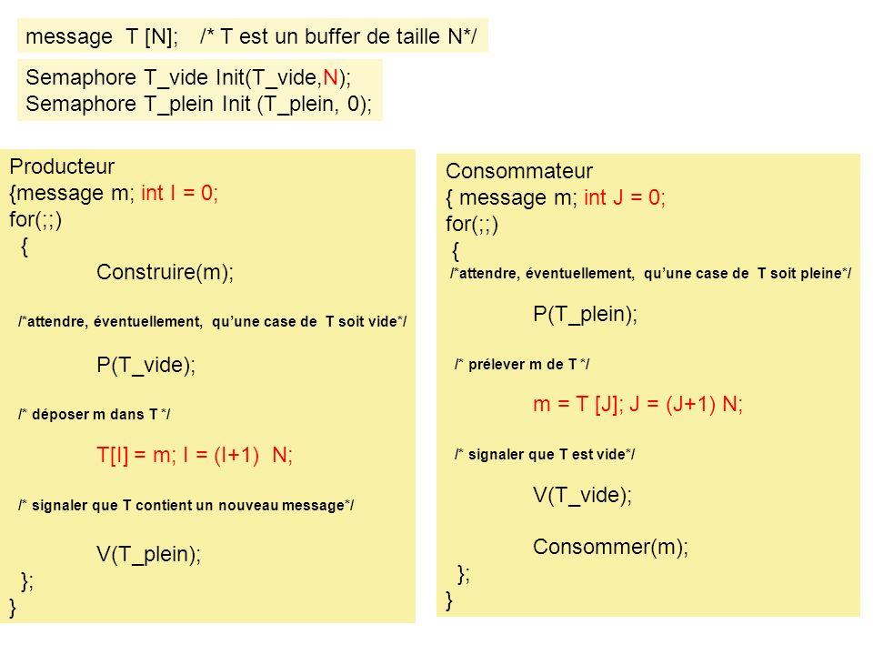 message T [N]; /* T est un buffer de taille N*/